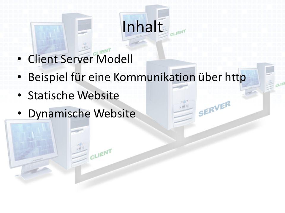 Inhalt Client Server Modell Beispiel für eine Kommunikation über http Statische Website Dynamische Website