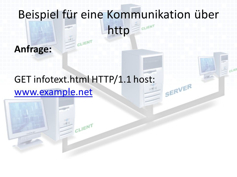 Beispiel für eine Kommunikation über http Antwort: HTTP/1.1 200 OK Server: Apache/1.3.29 (Unix) PHP/4.3.4 Content-Length: Content-Language: de Content-Type: text/html