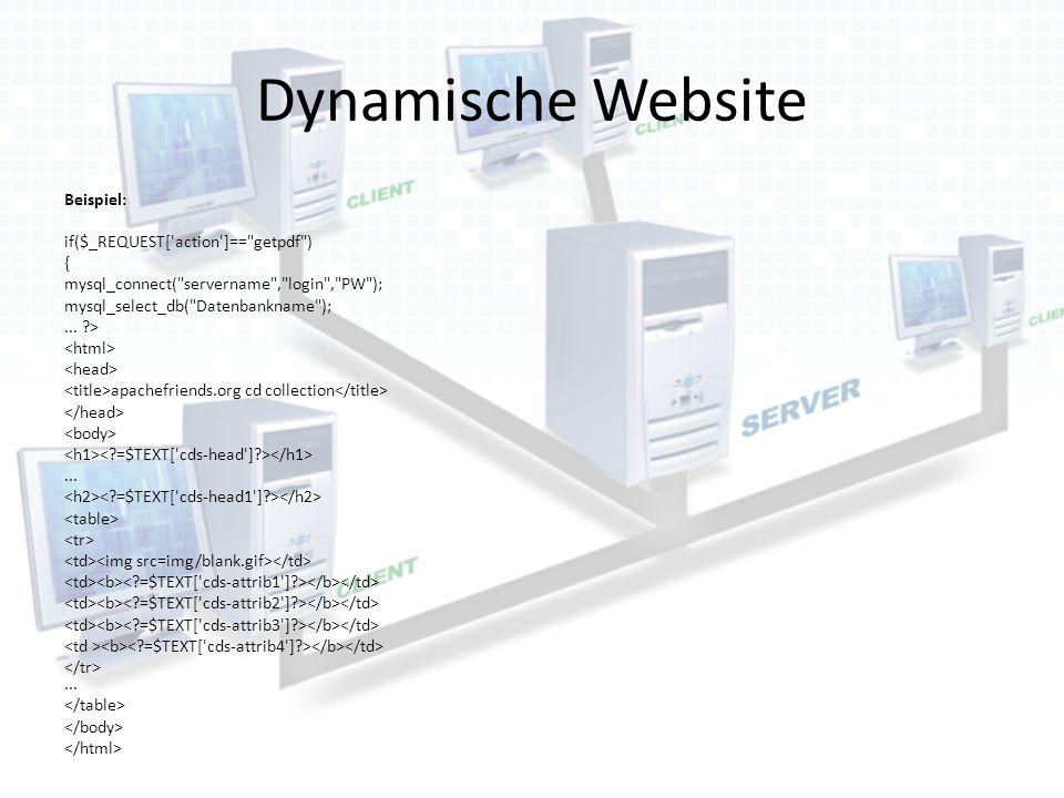 Dynamische Website Beispiel: if($_REQUEST['action']==