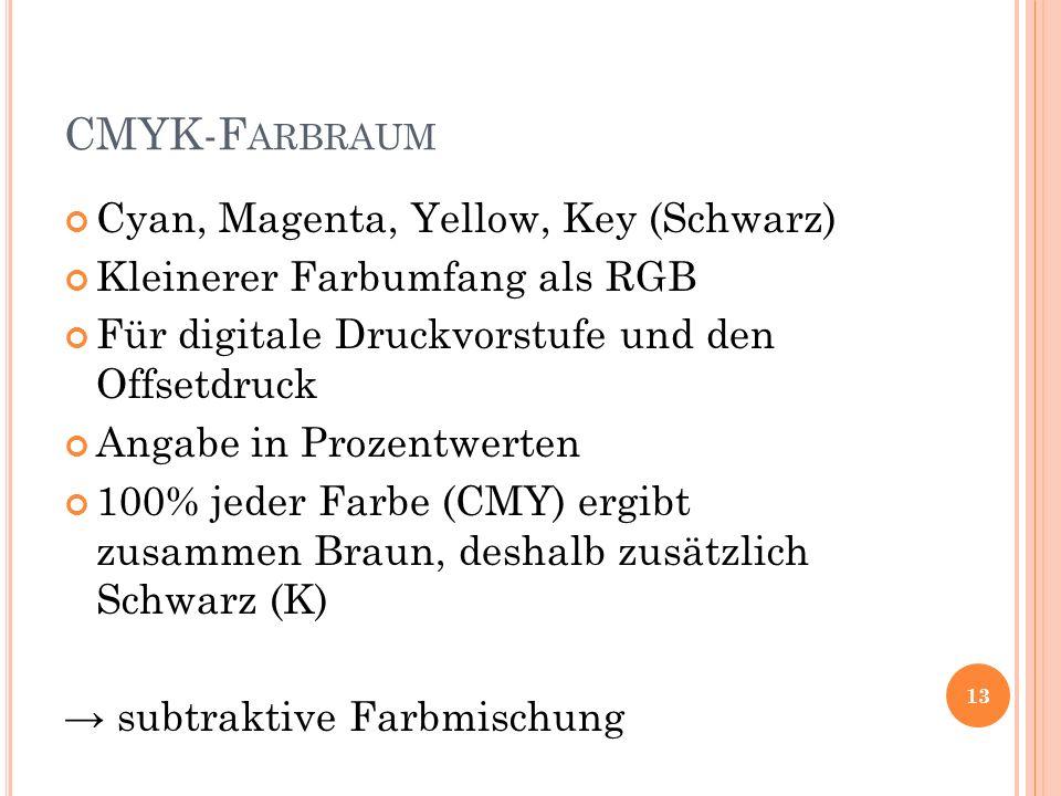 CMYK-F ARBRAUM Cyan, Magenta, Yellow, Key (Schwarz) Kleinerer Farbumfang als RGB Für digitale Druckvorstufe und den Offsetdruck Angabe in Prozentwerte