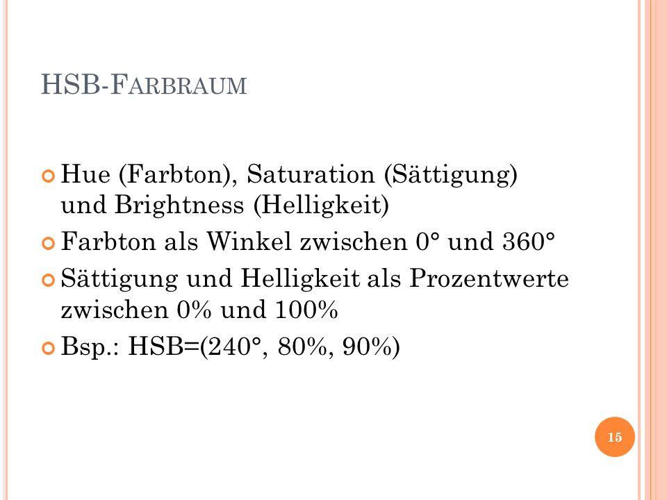 HSB-F ARBRAUM Hue (Farbton), Saturation (Sättigung) und Brightness (Helligkeit) Farbton als Winkel zwischen 0° und 360° Sättigung und Helligkeit als P