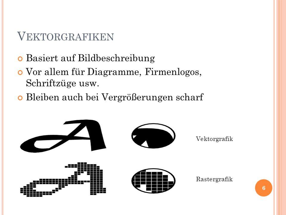 V EKTORGRAFIKEN Basiert auf Bildbeschreibung Vor allem für Diagramme, Firmenlogos, Schriftzüge usw. Bleiben auch bei Vergrößerungen scharf Vektorgrafi