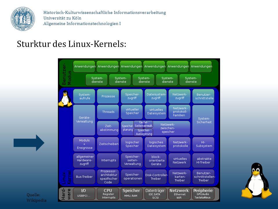 Historisch-Kulturwissenschaftliche Informationsverarbeitung Universität zu Köln Allgemeine Informationstechnologien I Sturktur des Linux-Kernels: Quel
