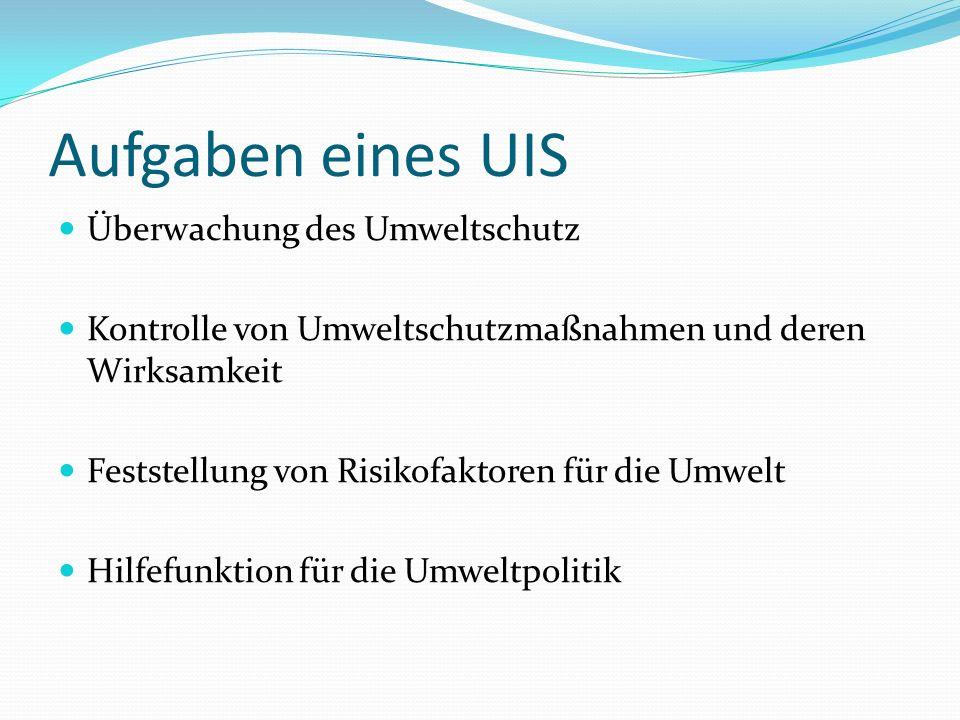 Aufgaben eines UIS Überwachung des Umweltschutz Kontrolle von Umweltschutzmaßnahmen und deren Wirksamkeit Feststellung von Risikofaktoren für die Umwe