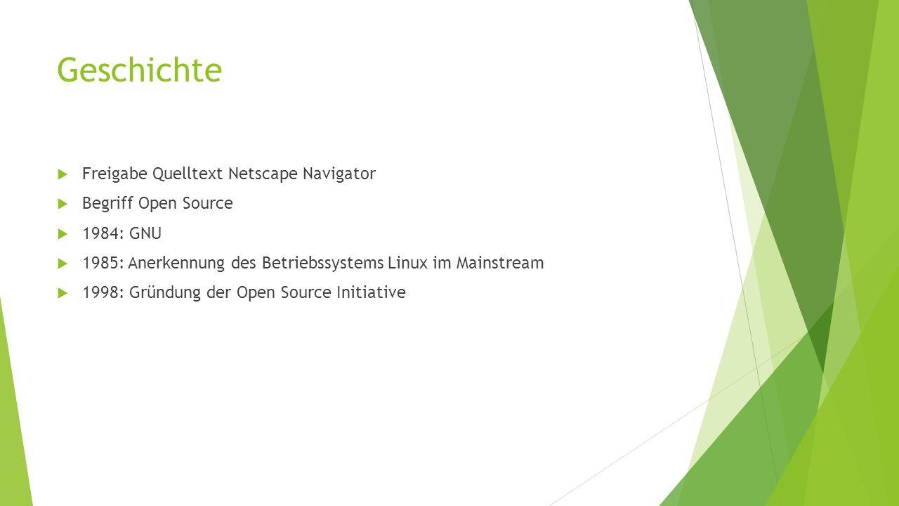 Geschichte Freigabe Quelltext Netscape Navigator Begriff Open Source 1984: GNU 1985: Anerkennung des Betriebssystems Linux im Mainstream 1998: Gründun