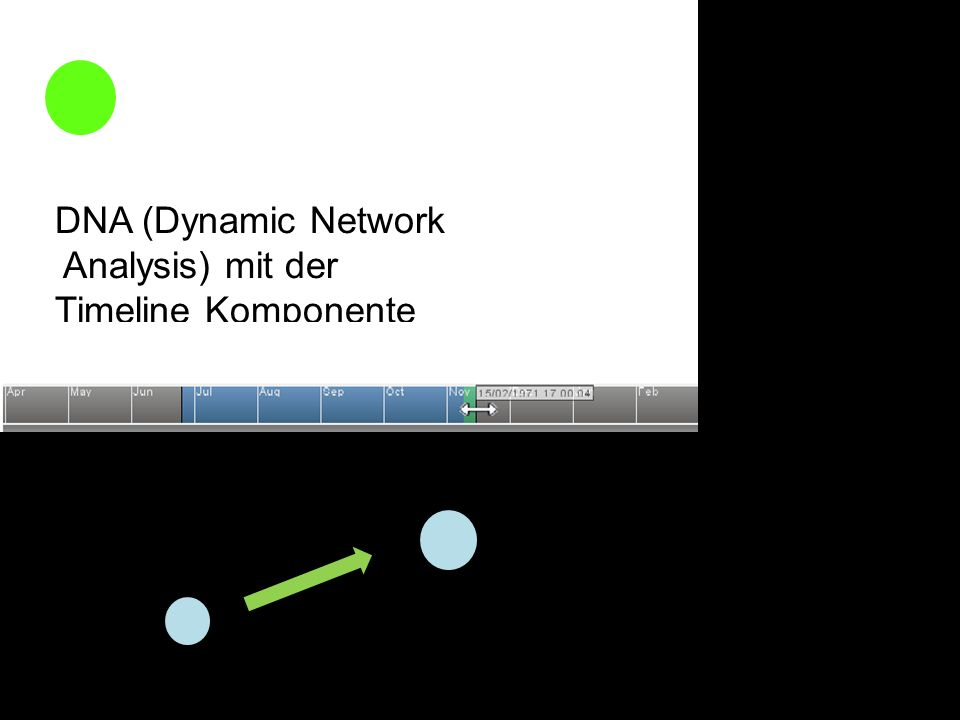 DNA (Dynamic Network Analysis) mit der Timeline Komponente
