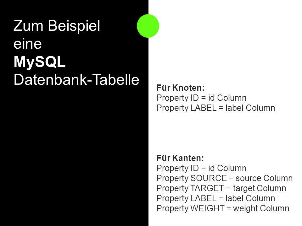 Zum Beispiel eine MySQL Datenbank-Tabelle Für Knoten: Property ID = id Column Property LABEL = label Column Für Kanten: Property ID = id Column Property SOURCE = source Column Property TARGET = target Column Property LABEL = label Column Property WEIGHT = weight Column