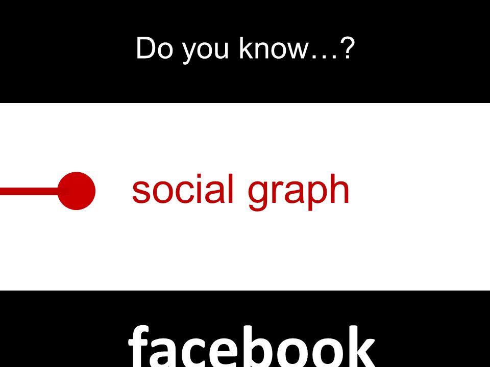 Do you know… facebook social graph