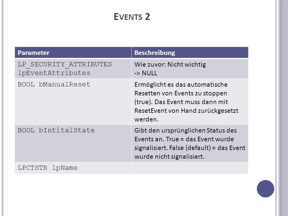 E VENTS 2 ParameterBeschreibung LP_SECURITY_ATTRIBUTES lpEventAttributes Wie zuvor: Nicht wichtig -> NULL BOOL bManualReset Ermöglicht es das automatische Resetten von Events zu stoppen (true).