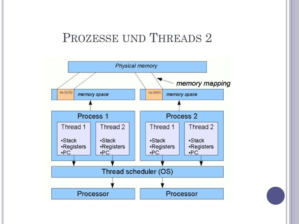 T HREADS IN DER S PIELEPROGRAMMIERUNG Threads werden grundsätzlich dann benutzt wenn mehrere Dinge gleichzeitig passieren sollen.