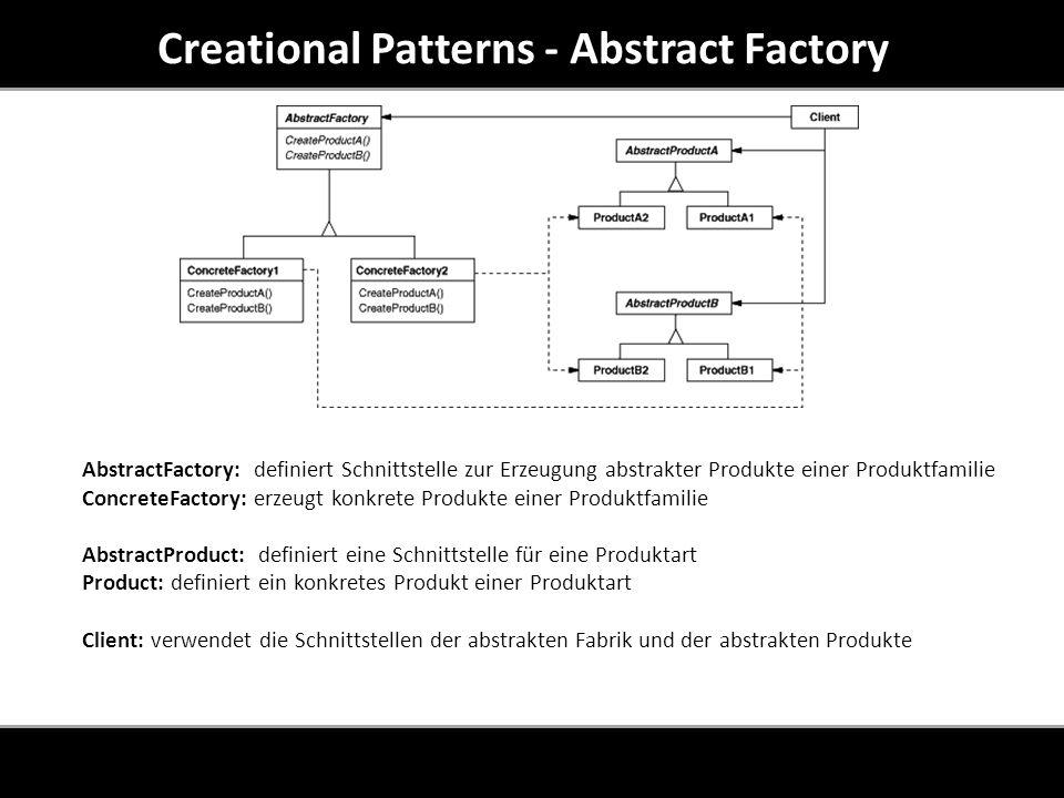 Creational Patterns - Builder Was ist der Builder.