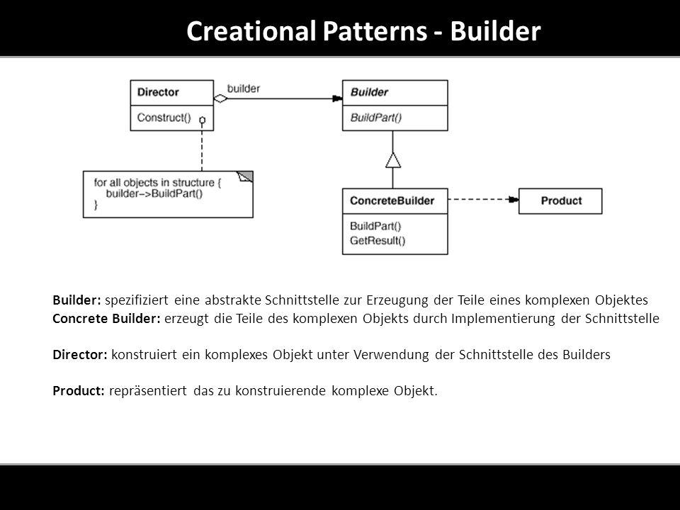 Creational Patterns - Builder Builder: spezifiziert eine abstrakte Schnittstelle zur Erzeugung der Teile eines komplexen Objektes Concrete Builder: erzeugt die Teile des komplexen Objekts durch Implementierung der Schnittstelle Director: konstruiert ein komplexes Objekt unter Verwendung der Schnittstelle des Builders Product: repräsentiert das zu konstruierende komplexe Objekt.