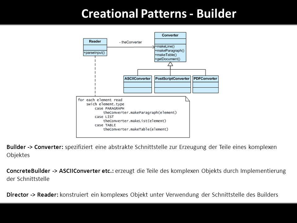 Creational Patterns - Builder Builder -> Converter: spezifiziert eine abstrakte Schnittstelle zur Erzeugung der Teile eines komplexen Objektes ConcreteBuilder -> ASCIIConverter etc.: erzeugt die Teile des komplexen Objekts durch Implementierung der Schnittstelle Director -> Reader: konstruiert ein komplexes Objekt unter Verwendung der Schnittstelle des Builders