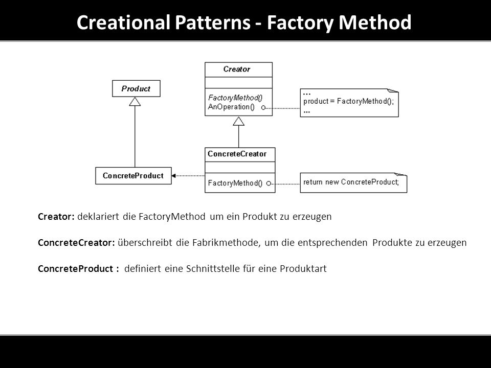 Creational Patterns - Factory Method Creator: deklariert die FactoryMethod um ein Produkt zu erzeugen ConcreteCreator: überschreibt die Fabrikmethode,