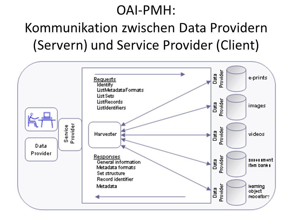 OAI-PMH: Kommunikation zwischen Data Providern (Servern) und Service Provider (Client)