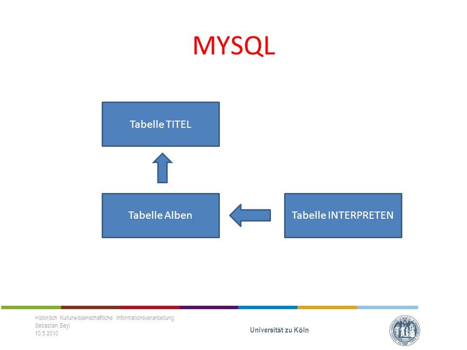 MYSQL Historisch Kulturwissenschaftliche Informationsverarbeitung Sebastian Beyl 10.5.2010 Universit ä t zu K ö ln Tabelle TITEL Tabelle AlbenTabelle INTERPRETEN