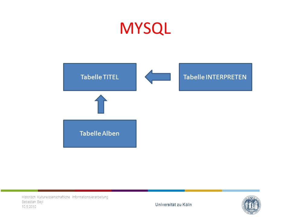 MYSQL Historisch Kulturwissenschaftliche Informationsverarbeitung Sebastian Beyl 10.5.2010 Universit ä t zu K ö ln Tabelle TITEL Tabelle Alben Tabelle INTERPRETEN