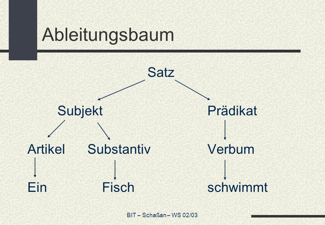 BIT – Schaßan – WS 02/03 Ableitungsbaum Satz SubjektPrädikat ArtikelSubstantivVerbum Ein Fischschwimmt