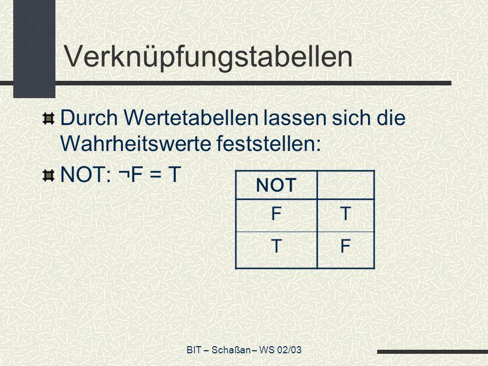 BIT – Schaßan – WS 02/03 Verknüpfungstabellen Durch Wertetabellen lassen sich die Wahrheitswerte feststellen: NOT: ¬F = T NOT FT TF