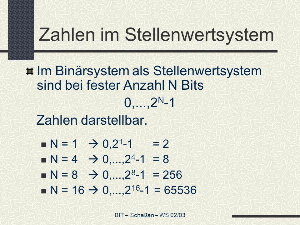 BIT – Schaßan – WS 02/03 Zahlen im Stellenwertsystem Im Binärsystem als Stellenwertsystem sind bei fester Anzahl N Bits 0,...,2 N -1 Zahlen darstellba