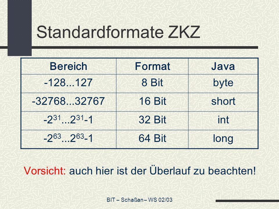 BIT – Schaßan – WS 02/03 Standardformate ZKZ BereichFormatJava -128...1278 Bitbyte -32768...3276716 Bitshort -2 31...2 31 -132 Bitint -2 63...2 63 -16