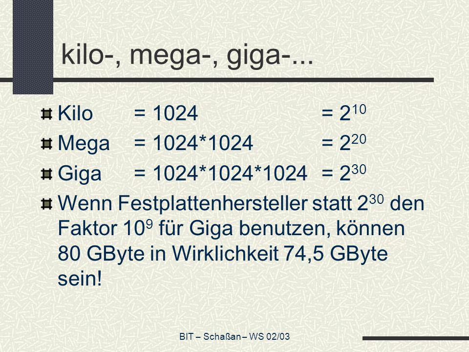 BIT – Schaßan – WS 02/03 Zahlendarstellung Allgemein: (d n d n-1...d 0 ) x = d n *x n + d n-1 *x n-1 +...+ d 0 *x 0 Binärzahlen: (1010) 2 = 1*2 3 + 0*2 2 + 1*2 1 + 0*2 0 = (10) 10 Hexadezimalzahlen: (3FB) 16 = 3*16 2 + 16*16 1 + 11*16 0 = (1035) 10