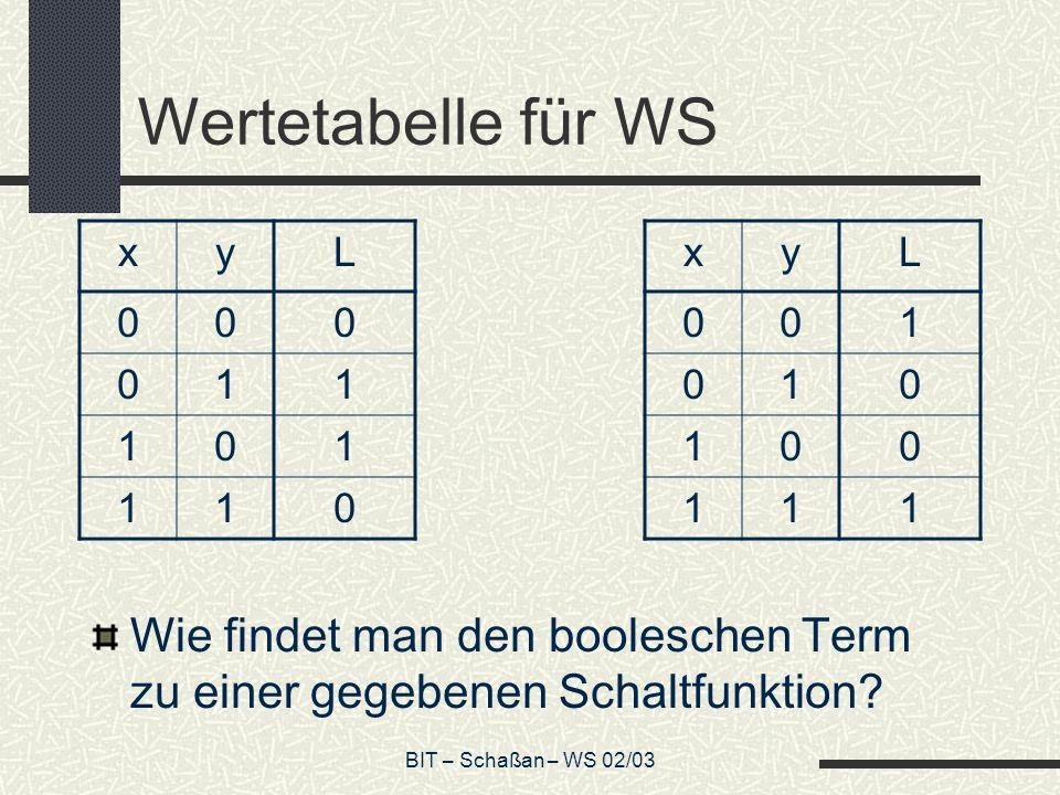 BIT – Schaßan – WS 02/03 Wertetabelle für WS Wie findet man den booleschen Term zu einer gegebenen Schaltfunktion? xyL 000 011 101 110 xyL 001 010 100