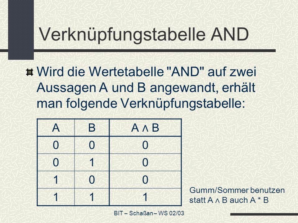 BIT – Schaßan – WS 02/03 Verknüpfungstabelle OR Wird die Wertetabelle OR auf zwei Aussagen A und B angewandt, erhält man folgende Verknüpfungstabelle: ABA B 000 011 101 111 Gumm/Sommer benutzen statt A B auch A + B
