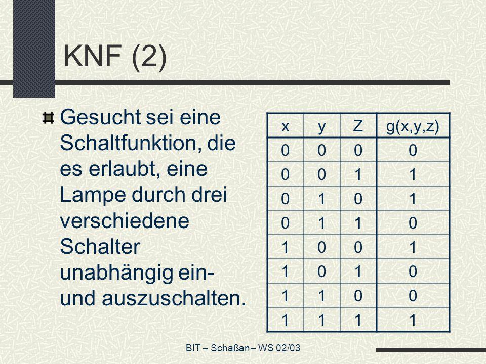 BIT – Schaßan – WS 02/03 KNF (3) xyzg(x,y,z)e1e1 e2e2 e3e3 e4e4 e 1 *e 2 *e 3 *e 4 000001110 001111111 010111111 011010110 100111111 101011010 110011100 111111111 g(x,y,z) = e 1 *e 2 *e 3 = (x+y+z) * (x+y +z ) * (x +y+z ) * (x +y +z)