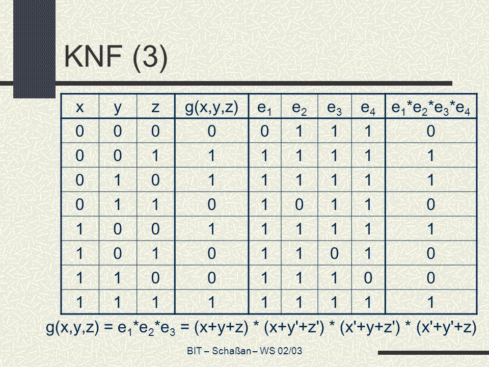 BIT – Schaßan – WS 02/03 KNF (3) xyzg(x,y,z)e1e1 e2e2 e3e3 e4e4 e 1 *e 2 *e 3 *e 4 000001110 001111111 010111111 011010110 100111111 101011010 1100111
