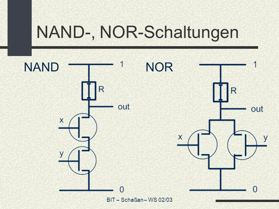 BIT – Schaßan – WS 02/03 NAND-, NOR-Schaltungen NAND NOR