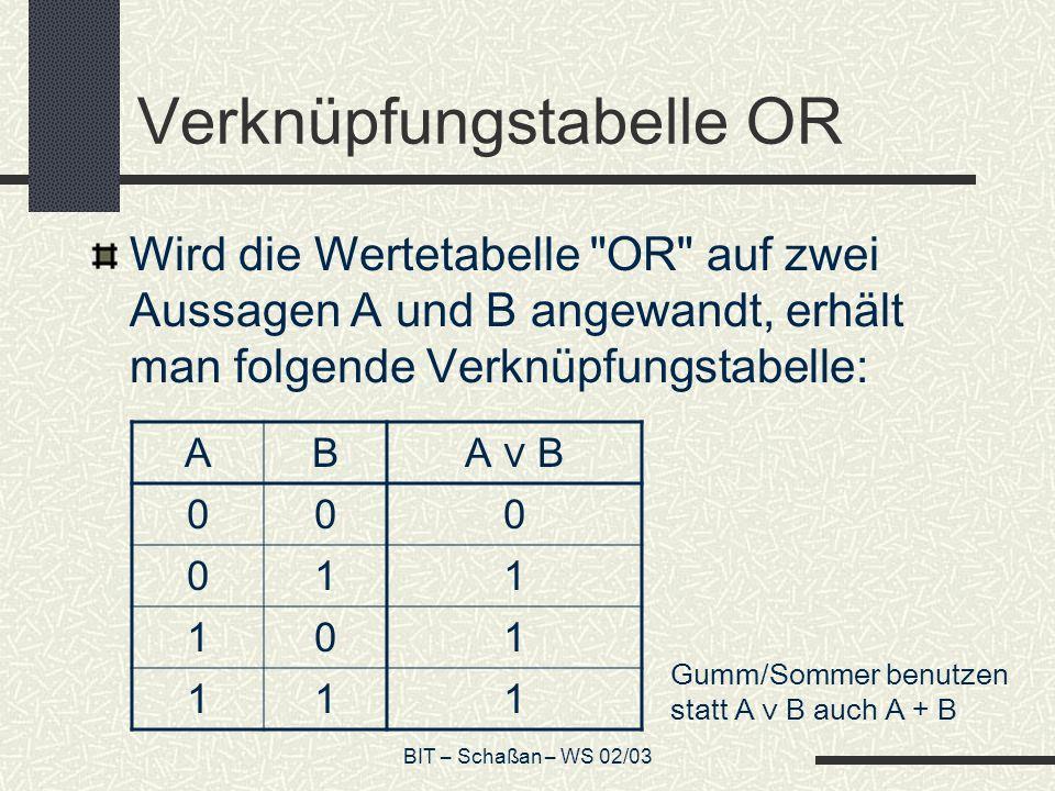 BIT – Schaßan – WS 02/03 Verknüpfungstabelle XOR Wird die Wertetabelle XOR auf zwei Aussagen A und B angewandt, erhält man folgende Verknüpfungstabelle: ABA B 000 011 101 110