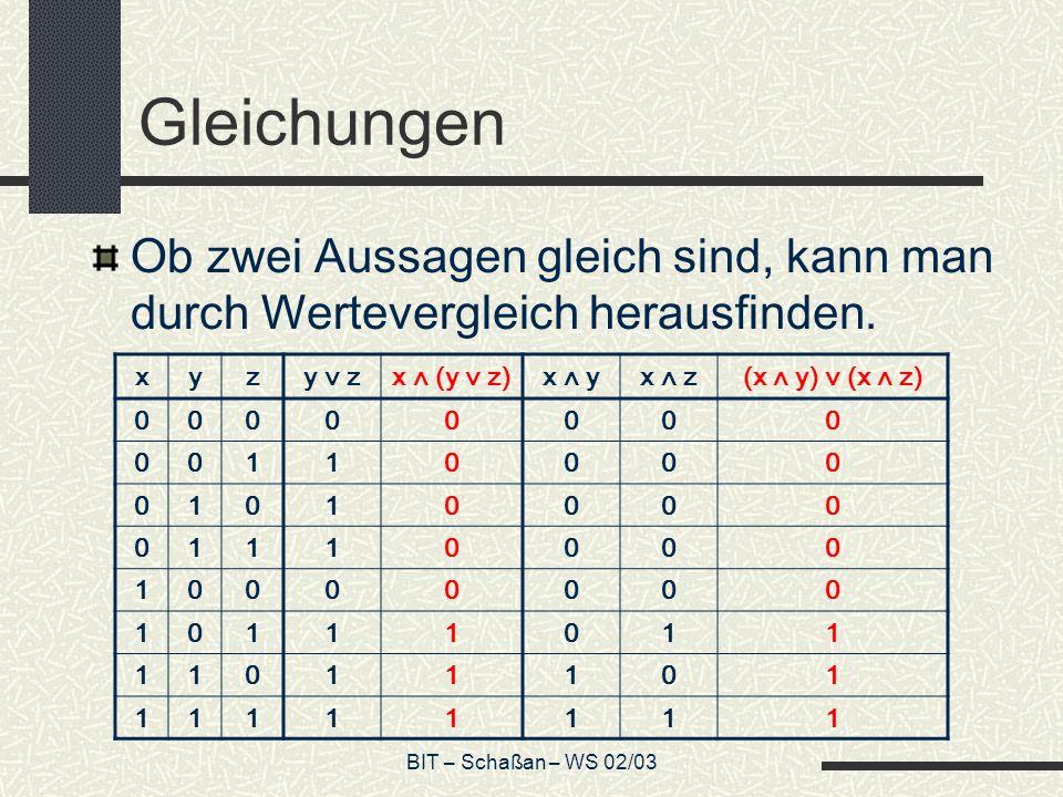 BIT – Schaßan – WS 02/03 Gleichungen Ob zwei Aussagen gleich sind, kann man durch Wertevergleich herausfinden. xyzy zx (y z)x yx z(x y) (x z) 00000000