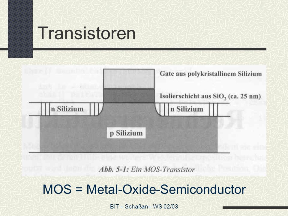 BIT – Schaßan – WS 02/03 Transistoren als Schalter Der Transistor besitzt drei Anschlüsse: Emitter, Gate und Kollektor (Source, Gate, Drain) Ist auf dem Gate keine Ladung, dann ist der Schalter offen und es kann kein Strom fließen