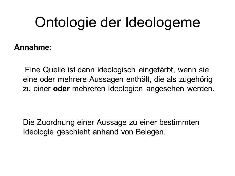 Ontologie der Ideologeme Annahme: Eine Quelle ist dann ideologisch eingefärbt, wenn sie eine oder mehrere Aussagen enthält, die als zugehörig zu einer