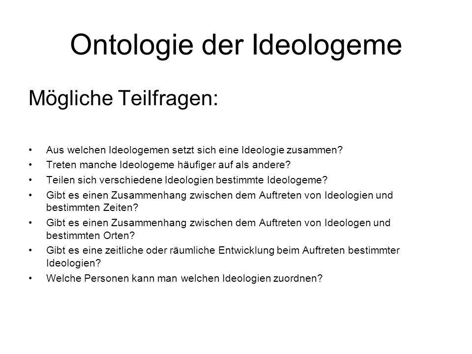 Ontologie der Ideologeme Mögliche Teilfragen: Aus welchen Ideologemen setzt sich eine Ideologie zusammen? Treten manche Ideologeme häufiger auf als an