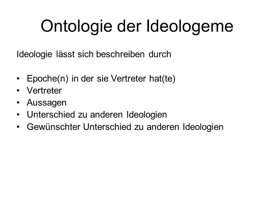 Ontologie der Ideologeme Umsetzung: Die Beschreibung stützt sich auf mehrere Säulen: 1.Deskriptiver Ansatz – reine Beschreibung von Ideologien in RDF 2.Beschreibungsdaten von Personen in RDF 3.Regeln zur Unterscheidung von Ideologien (RDF.