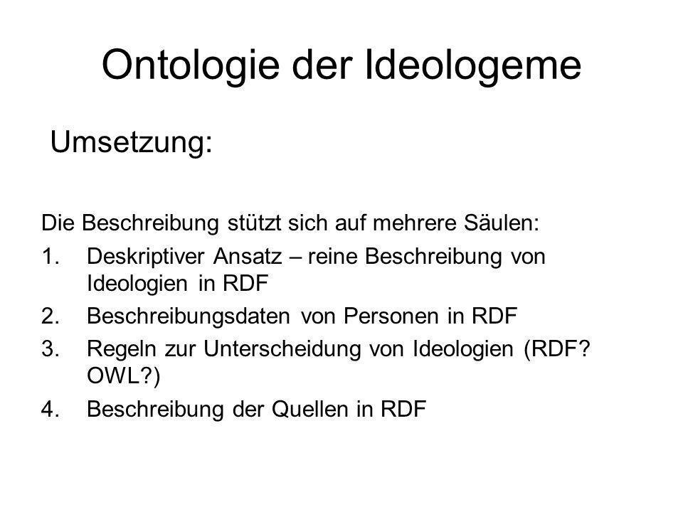Ontologie der Ideologeme Umsetzung: Die Beschreibung stützt sich auf mehrere Säulen: 1.Deskriptiver Ansatz – reine Beschreibung von Ideologien in RDF