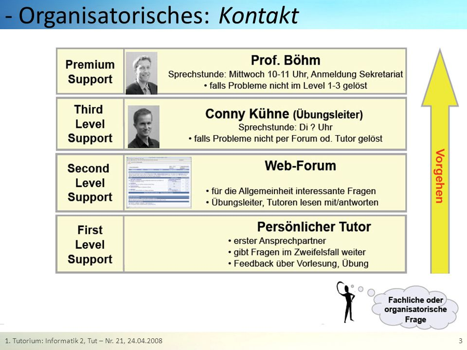 - Organisatorisches: Kontakt 31. Tutorium: Informatik 2, Tut – Nr. 21, 24.04.2008