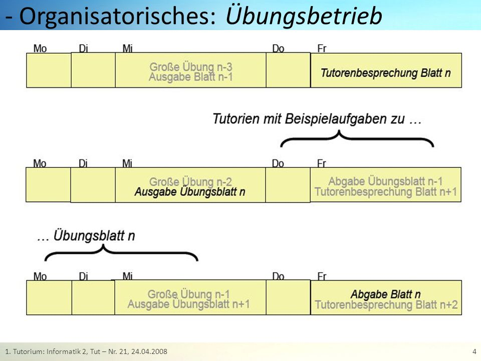 - Organisatorisches: Übungsbetrieb 41. Tutorium: Informatik 2, Tut – Nr. 21, 24.04.2008