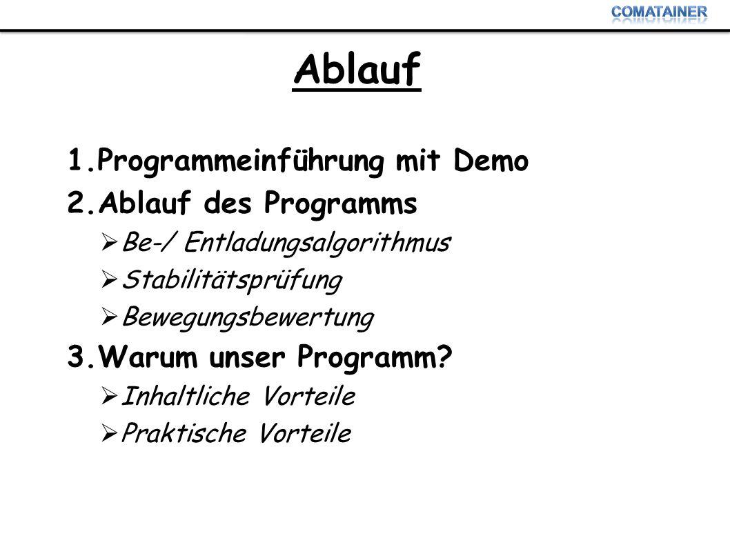 Ablauf 1.Programmeinführung mit Demo 2.Ablauf des Programms Be-/ Entladungsalgorithmus Stabilitätsprüfung Bewegungsbewertung 3.Warum unser Programm? I
