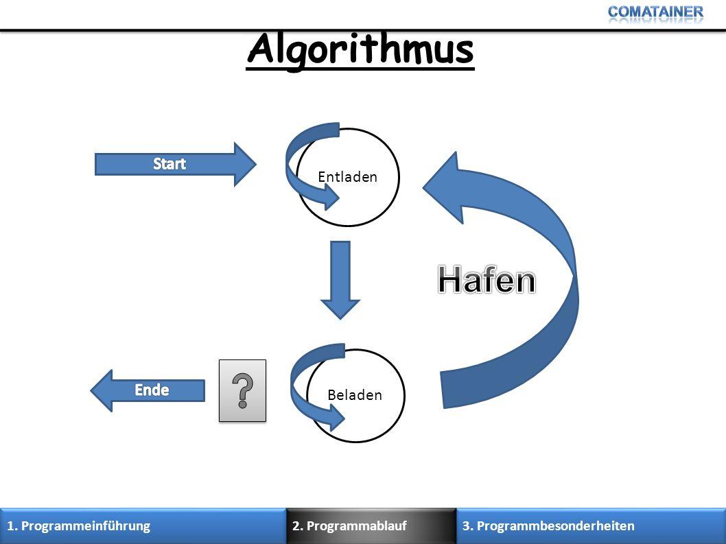 Algorithmus 3. Programmbesonderheiten 2. Programmablauf 1. Programmeinführung Beladen Entladen