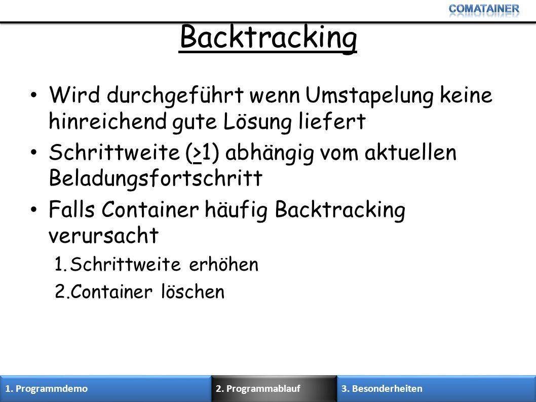 Backtracking Wird durchgeführt wenn Umstapelung keine hinreichend gute Lösung liefert Schrittweite (>1) abhängig vom aktuellen Beladungsfortschritt Fa