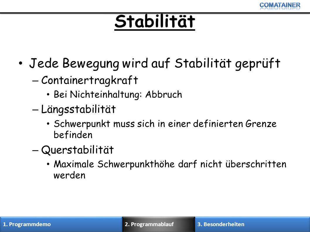 Stabilität Jede Bewegung wird auf Stabilität geprüft – Containertragkraft Bei Nichteinhaltung: Abbruch – Längsstabilität Schwerpunkt muss sich in eine