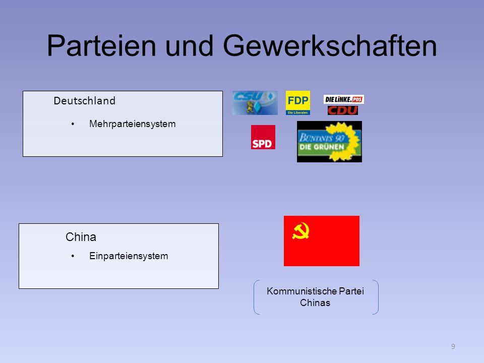 Parteien und Gewerkschaften Mehrparteiensystem Einparteiensystem Kommunistische Partei Chinas Deutschland China 9