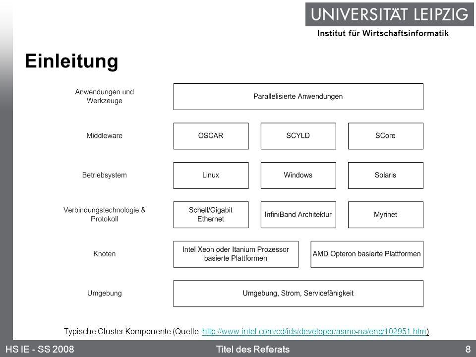 Institut für Wirtschaftsinformatik 8HS IE - SS 2008Titel des Referats Einleitung Typische Cluster Komponente (Quelle: http://www.intel.com/cd/ids/deve
