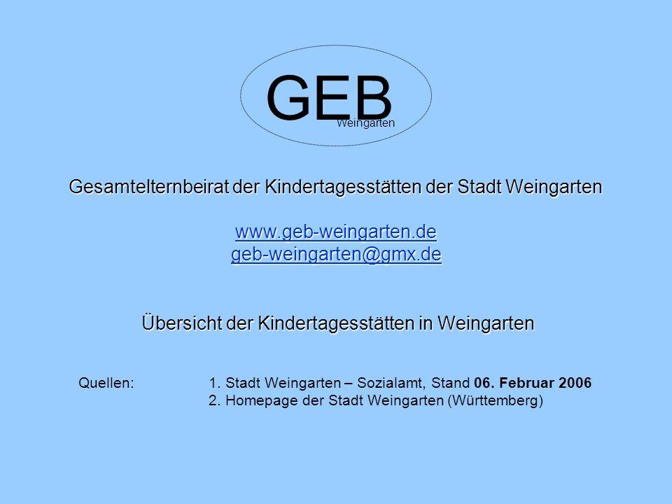 Gesamtelternbeirat der Kindertagesstätten der Stadt Weingarten GEB Weingarten www.geb-weingarten.de geb-weingarten@gmx.de Übersicht der Kindertagesstä