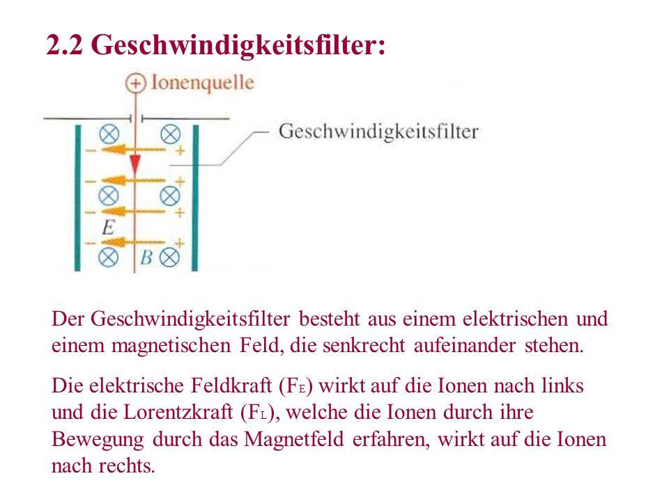 2.2 Geschwindigkeitsfilter: Der Geschwindigkeitsfilter besteht aus einem elektrischen und einem magnetischen Feld, die senkrecht aufeinander stehen. D