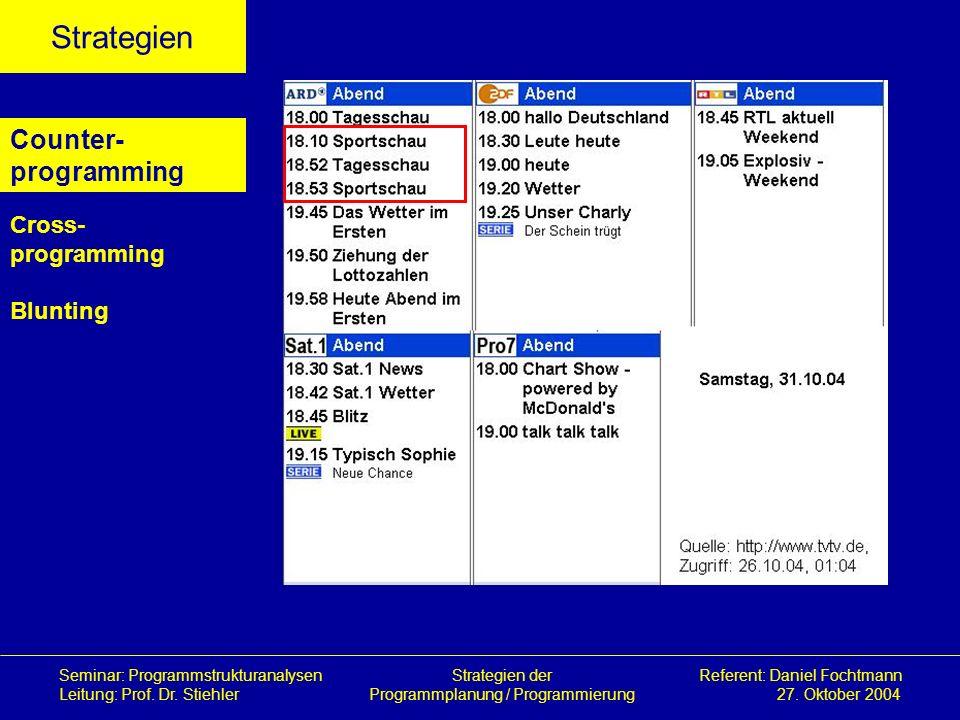 Seminar: Programmstrukturanalysen Leitung: Prof. Dr. Stiehler Strategien der Programmplanung / Programmierung Referent: Daniel Fochtmann 27. Oktober 2