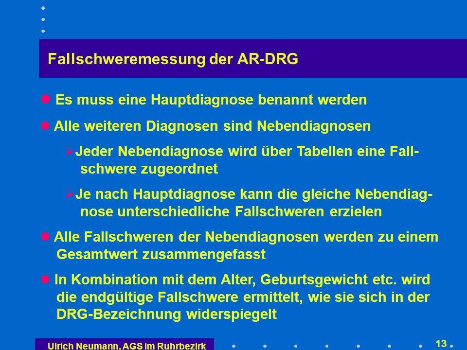 Ulrich Neumann, AGS im Ruhrbezirk 12 AR-DRG-Schweregradgruppierung Z213 A146 A 44 A 6 AZ 409 B146 B 44 B 6 B196 C 44 C 6 C 50 D 6 D 6 1213 2292 3132 4 24 661 ohne weitere Differenzierung mit 2 Schweregradstufen m.